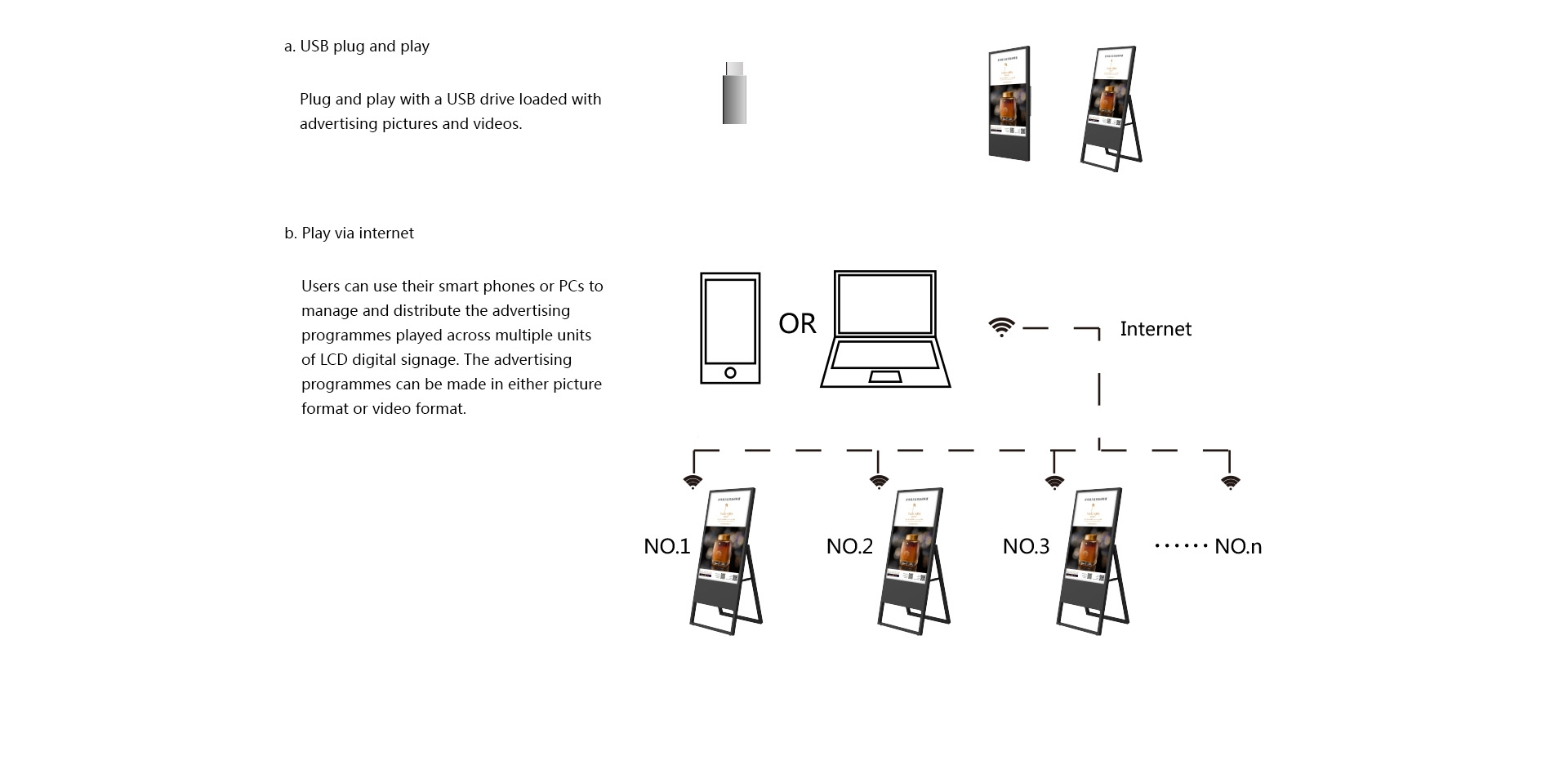 "DStand 32""inch intelligent digital signage 50% kassa korting"