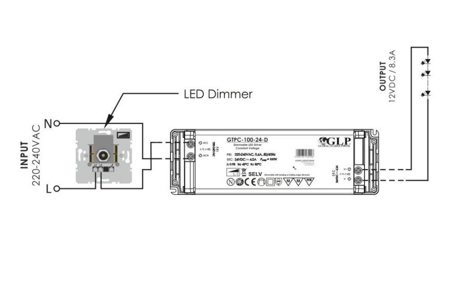 GLP TRIAC dimbare led driver 100W 24V 4,2A IP44