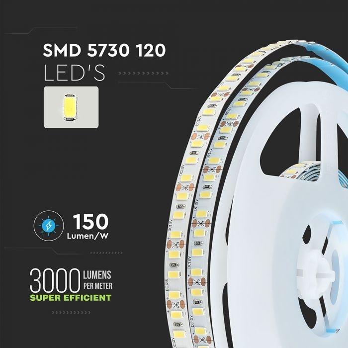PRO SMD5730 120 LEDS PER METER 12V - 6000K - 3000 lm/pm IP20