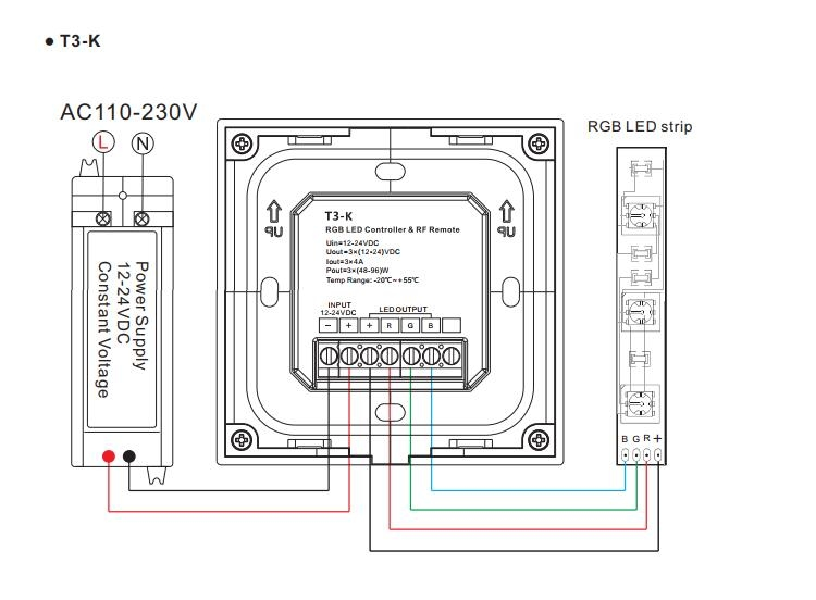 RGB LED Controller T3K WIT
