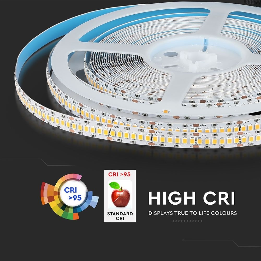 SMD240 18W/M LED STRIP LIGHT SAMSUNG CHIP 4000K IP20 24V